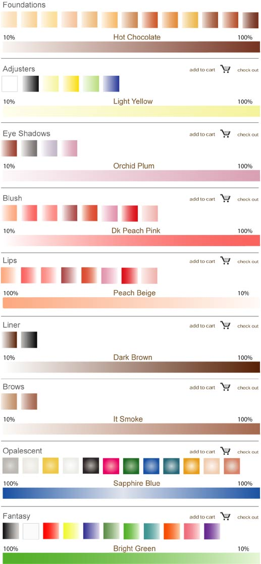 Airbrush Makeup By Dinair Cosmetics Color Charts Special Look